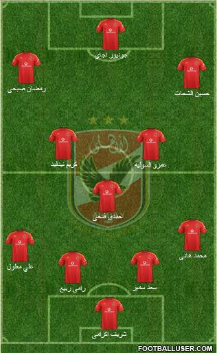 Al-Ahly Sporting Club football formation