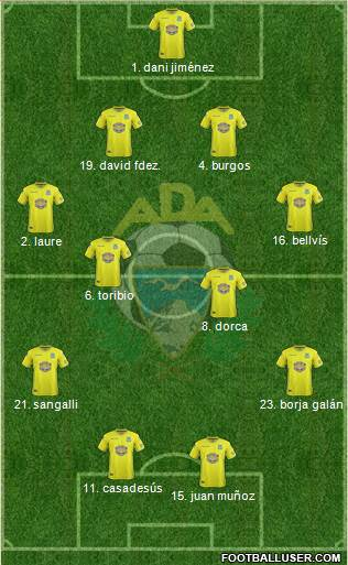 A.D. Alcorcón football formation