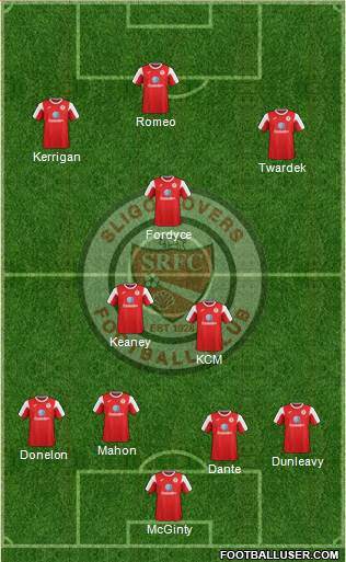Sligo Rovers 4-3-3 football formation