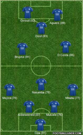 Leicester City 4-1-3-2 football formation