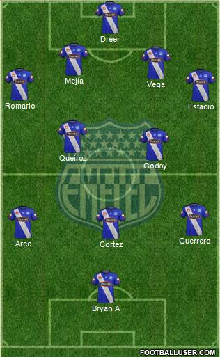 CS Emelec football formation