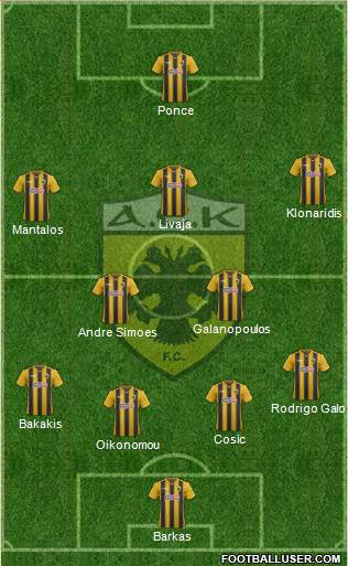 AEK Athens 4-1-2-3 football formation