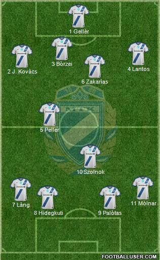 MTK Budapest FC football formation