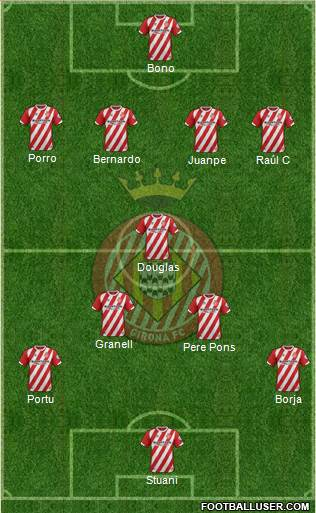 F.C. Girona 4-1-4-1 football formation