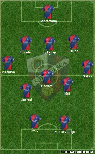 S.D. Huesca football formation