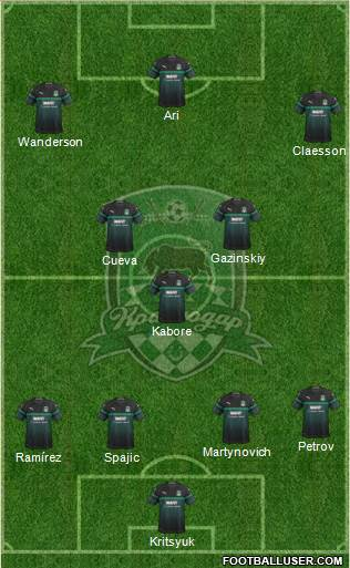 Fc Krasnodar Russia Football Formation