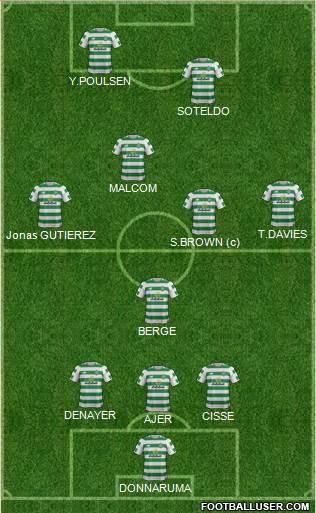 IMAGE(http://www.footballuser.com/formations/2019/03/1743258_Celtic.jpg)
