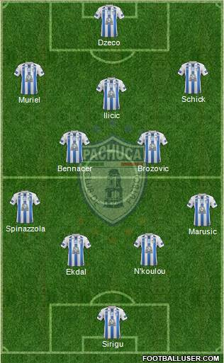 Club Deportivo Pachuca 4-2-3-1 football formation