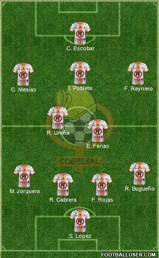 CD Cobresal 4-5-1 football formation