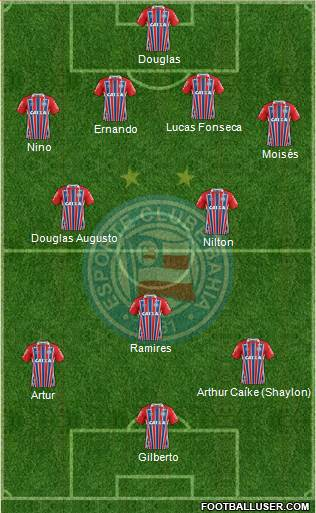 EC Bahia 4-2-3-1 football formation