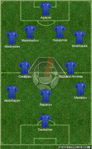 Azerbaijan football formation