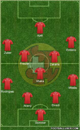 Suisse - Danemark composition
