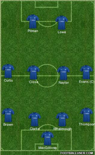 Portsmouth football formation