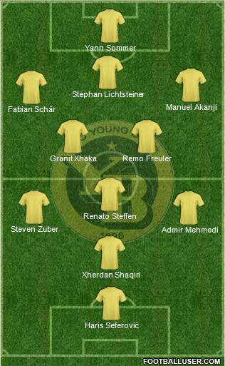 BSC Young Boys football formation