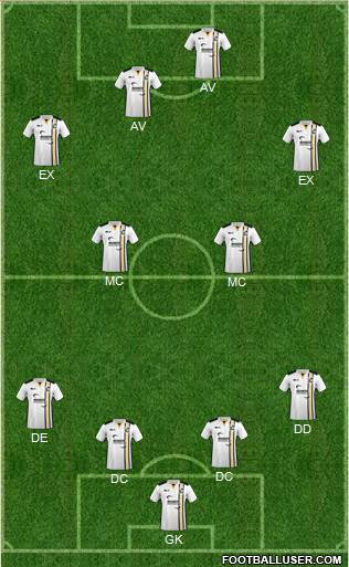 Port Vale 4-5-1 football formation