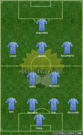 Rocha Fútbol Club football formation