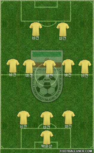 Iran football formation