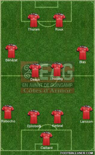 En Avant de Guingamp football formation