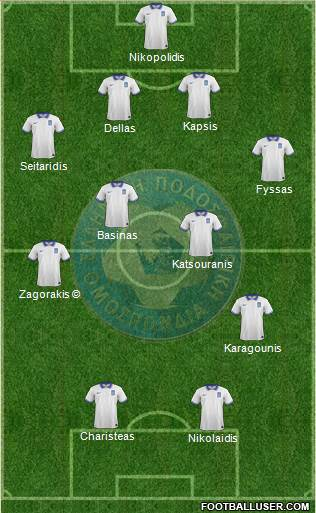 Greece football formation