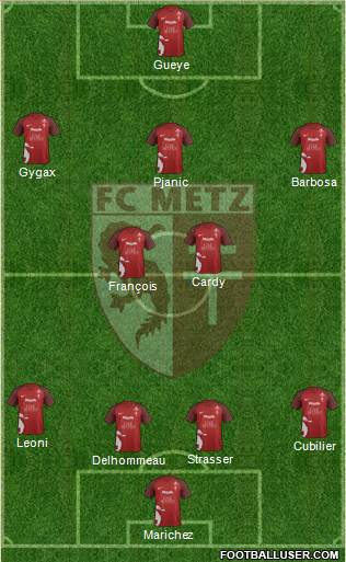 Football Club de Metz football formation