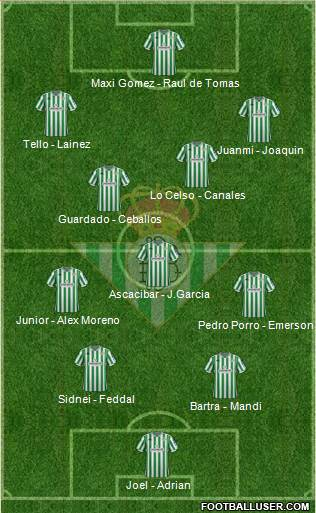Real Betis B SAD 4-3-3 football formation