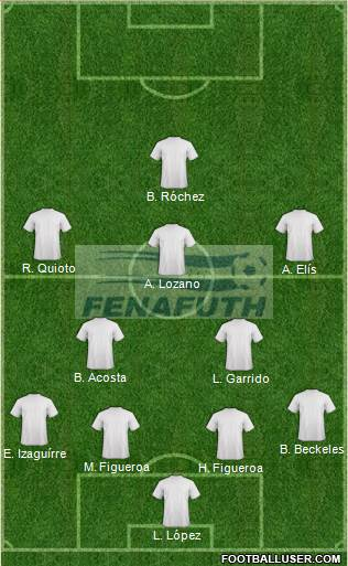 Honduras football formation