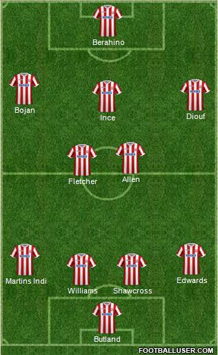 Stoke City football formation
