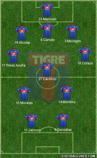 Tigre 5-3-2 football formation