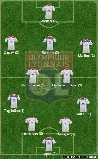 2ème Journée 1753155_Olympique_Lyonnais