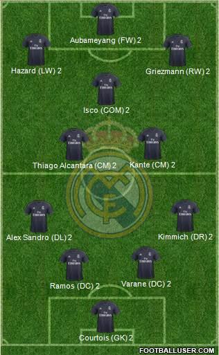 2ème Journée 1753176_Real_Madrid_CF