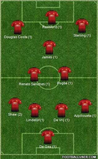 2ème Journée 1753340_Manchester_United