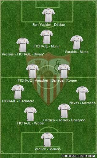 Sevilla FC SAD 4-2-3-1 football formation