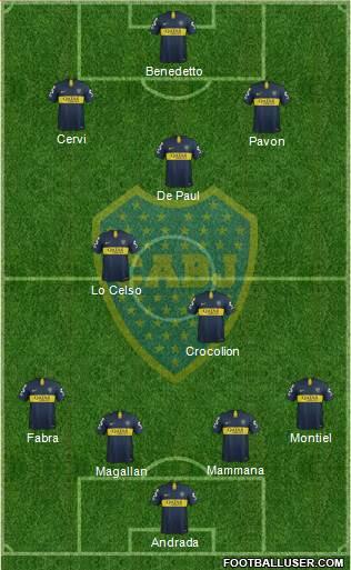 IMAGE(http://www.footballuser.com/formations/2019/05/1754455_Boca_Juniors.jpg)