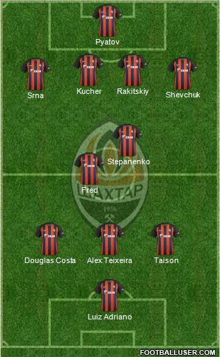 Shakhtar Donetsk football formation