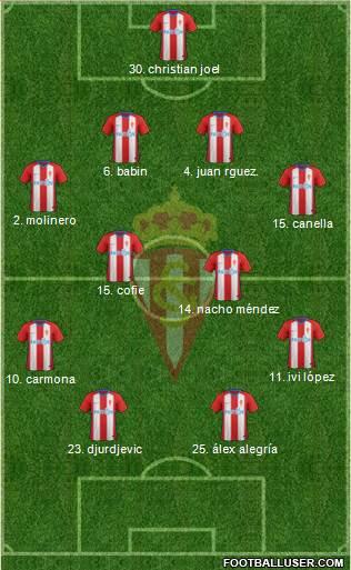 [J42] R. Sporting de Gijón - Cádiz C.F. - Sábado 08/06/2019 20:30 h. #SportingCádiz 1756543_Real_Sporting_SAD