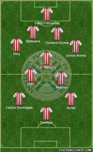 Paraguay football formation