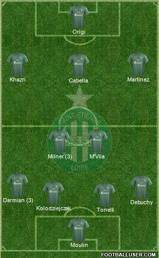 A.S. Saint-Etienne football formation