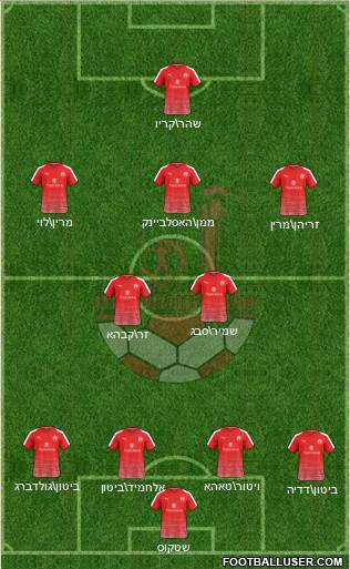 Hapoel Be'er-Sheva football formation