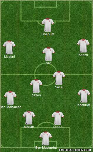 Tunisia football formation