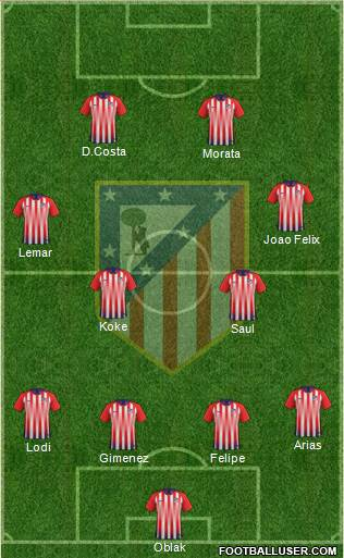 Atletico Madrid B Spain Football Formation