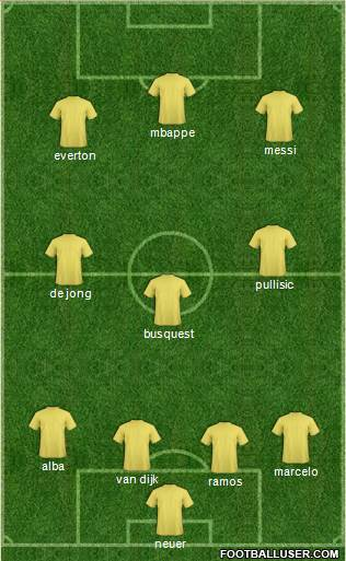 World Cup 2010 Team football formation