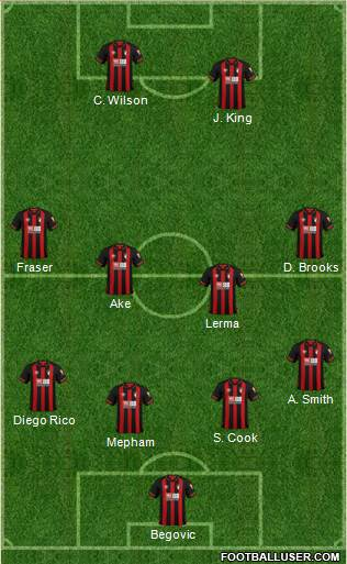 AFC Bournemouth 3-4-3 football formation