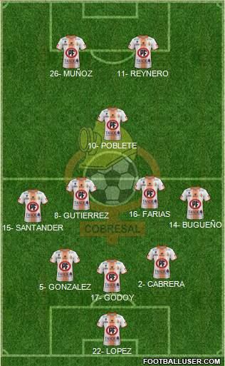 CD Cobresal football formation