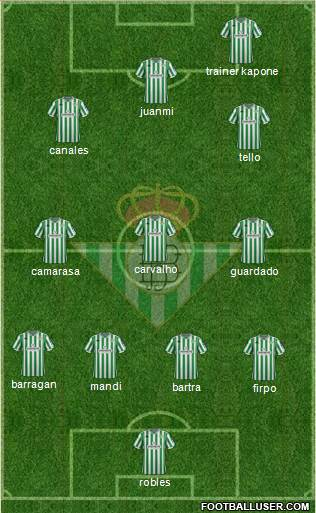 Real Betis B., S.A.D.