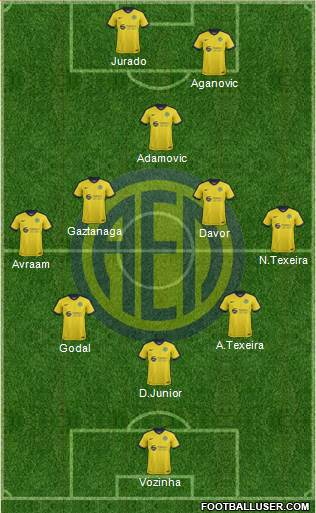 AE Limassol football formation
