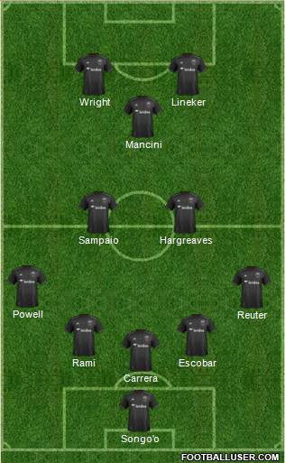 D.C. United 3-4-1-2 football formation