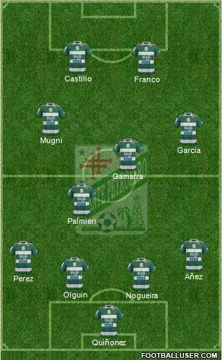 C Oriente Petrolero football formation