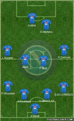 img http://www.footballuser.com/formations/2019/07/1766318_Napoli.jpg /img