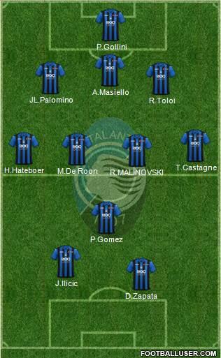 img http://www.footballuser.com/formations/2019/08/1767891_Atalanta.jpg /img