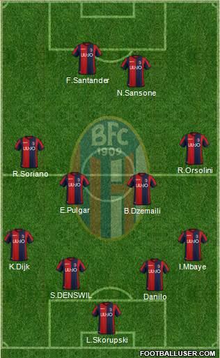 img http://www.footballuser.com/formations/2019/08/1767892_Bologna.jpg /img